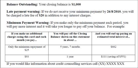 make minimum payment on credit card do s don t s of credit card use inlanta mortgage inc
