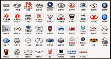 Car Types And Their Symbols by The Future Autos Car Logos