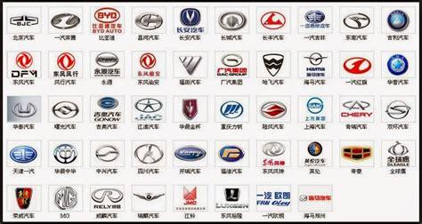 Car Types And Logos by The Future Autos Car Logos