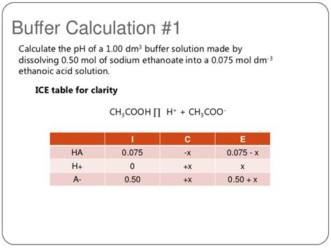 2012 topic 18 2 buffer solutions