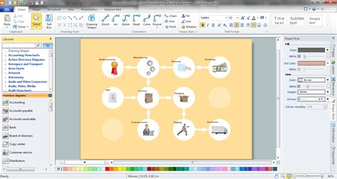 workflow chart software workflow diagram exles basic workflow exles