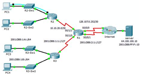 cisco packet tracer tutorial basic router configuration pdf ccna 2 v5 rse chapter 6 skill assessment packet tracer