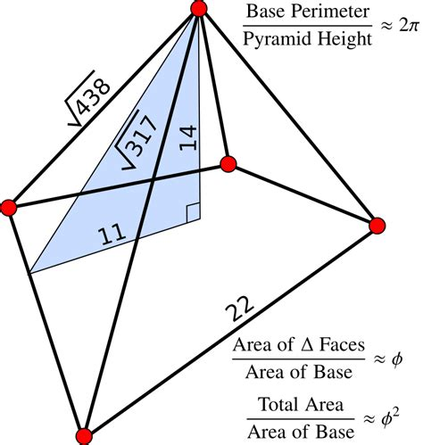 Speed Of Light Pyramid by The Great Pyramid Uses Simple 11 14 Right Angled Triangle Geometry To