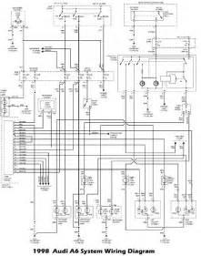 audi a3 radio wiring diagram audi wiring diagram exles