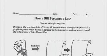 how a bill becomes a blank flowchart how a bill becomes a blank flowchart create a flowchart