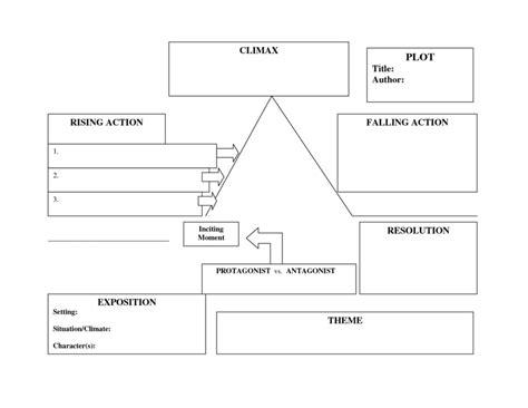 template of graphic organizer plot diagram graphic organizer templates diagram site