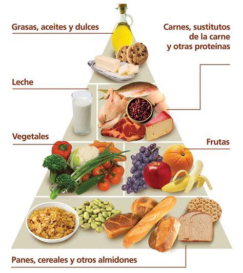 alimentos de carbohidratos alimentos con carbohidratos pir 225 mide alimenticia