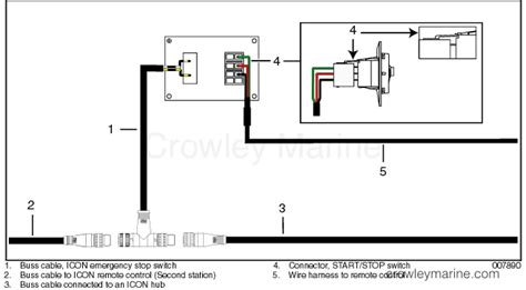 boiler emergency stop wiring diagram emergency