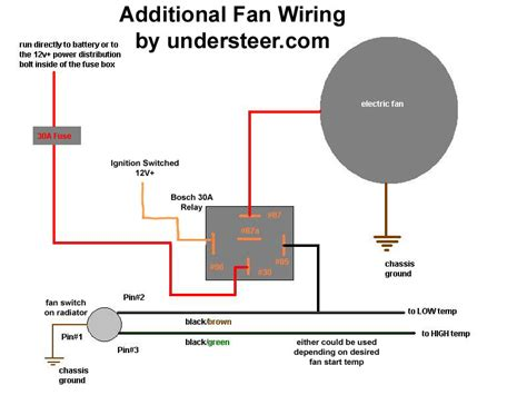 car cooling fan wiring diagram circuit and schematics
