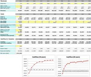 Simple Business Plan Template Excel by Best Photos Of Business Plan Financials Template Excel