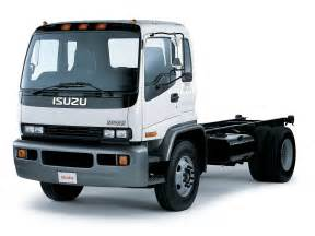 Isuzu Portal Document Moved