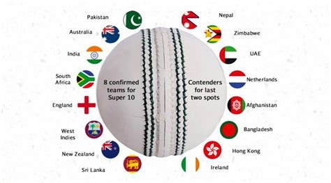 Points Table T20 World Cup by Ese Sese Sse Educators Nts Test Answer 26th December 2014