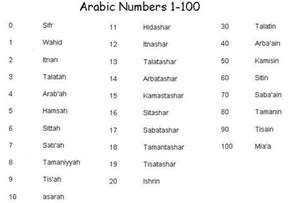 arabic numbers 1 100 importance of arabic