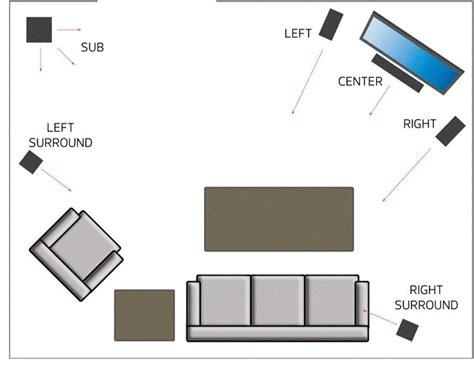 multi room speakers wiring diagram wiring diagram