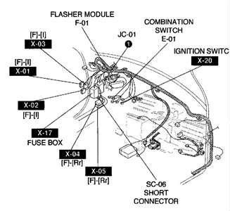 solved i a kia sephia does the emergency flasher