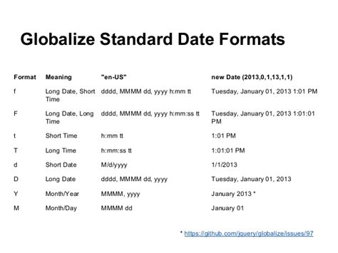 date format sharepoint javascript javascript tolocalestring format phpsourcecode net