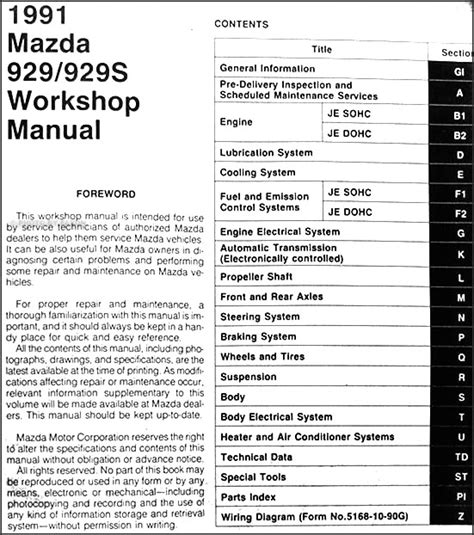 auto repair manual online 1992 mazda 929 free book repair online repair manual for a 1992 mazda 929 1992 mazda