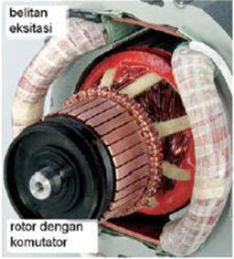 Rotor Bor Tangan motor listrik ac satu fasa dunia listrik