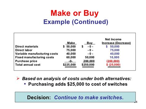 make vs buy template differential cost analysis chapter7