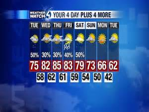 Pittsburgh pa 15 day weather forecast for pittsburgh pa 15 day weather