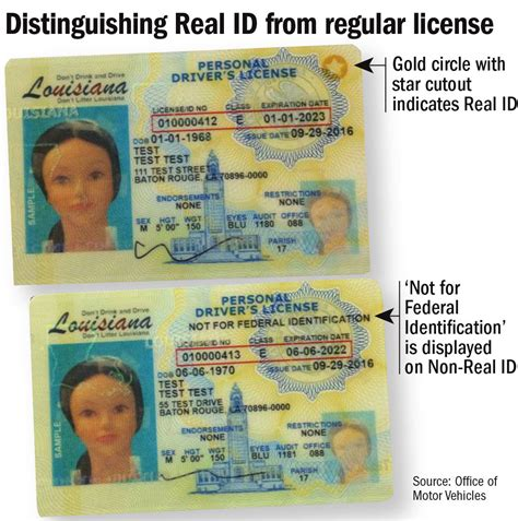 state begins issuing real id driver s licenses what to