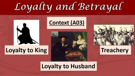 macbeth themes youtube macbeth revision loyalty and betrayal youtube