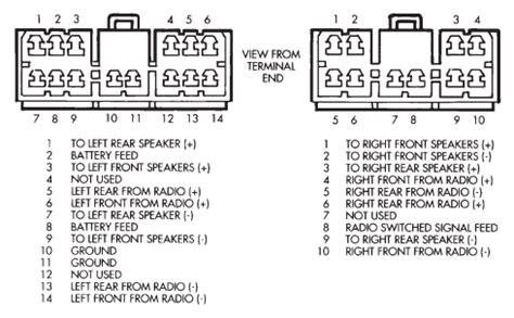 94 jeep grand wiring diagrams jeep auto parts