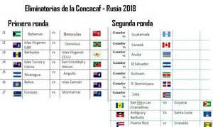 Calendario Eliminatorias Rusia 2018 Tabla Futbol Eliminatorias Rusia 2018 Cemzoo Foros De Anime