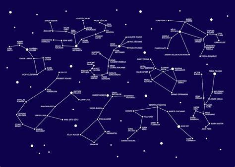 constellation diagram constellations thinglink