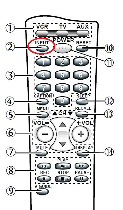 reset verizon fios tv remote older sanyo tv that my son wants to use for his ps3 but we