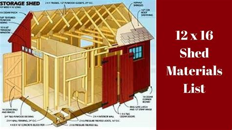 shed material list youtube