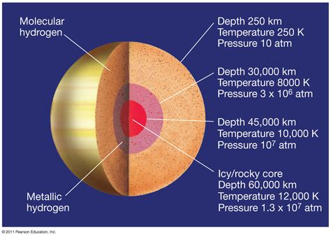 saturn surface pressure planetary science does saturn a solid surface