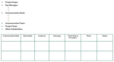 Generic Business Plan Template communication plan sle generic communication plan template