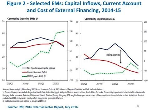 Competing In Emerging Markets the two competing tales of emerging market economies