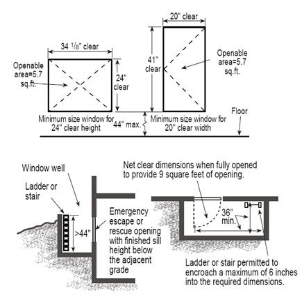 Building Regulations Windows In Bedrooms by Inspecting Basement Egress Rescue Openings