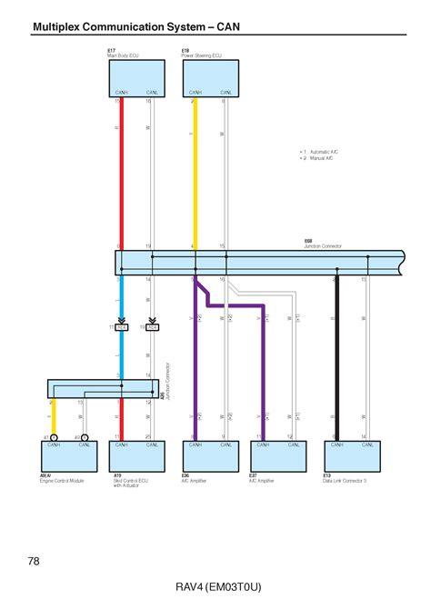 28 wiring diagram manual boeing jeffdoedesign