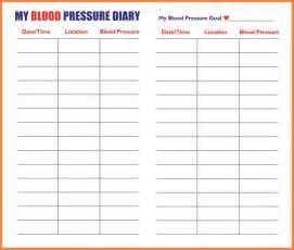 10 blood pressure chart tracker bussines proposal 2017