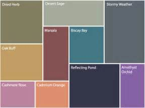 colors for fall 2015 pantone fall 2015 fashion color report enreverie