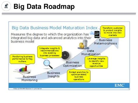 how to a big how to start big data projects