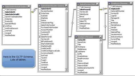 sql query optimization tutorial sql query optimization essentials in sql server 2008