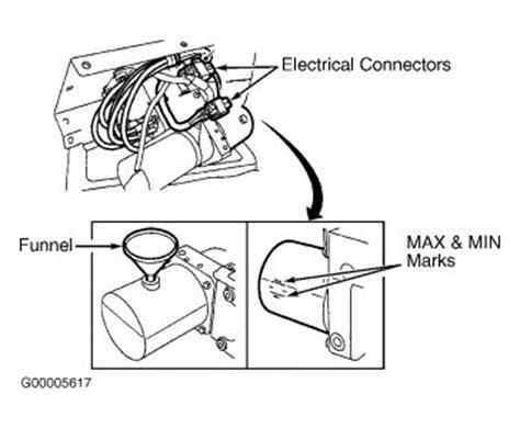 2000 saab convertible top diagram 2000 free engine image for user manual download 2000 saab convertible top diagram saab auto parts catalog and diagram