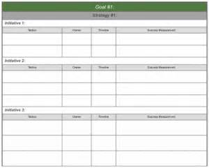 quarterly sales plan template gsit template