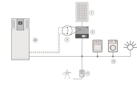 anschluss für waschmaschine optimierung des eigenverbrauchs pv strom
