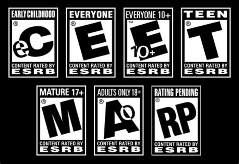 A Place Age Rating Esrb To Automate Age Ratings Gamer