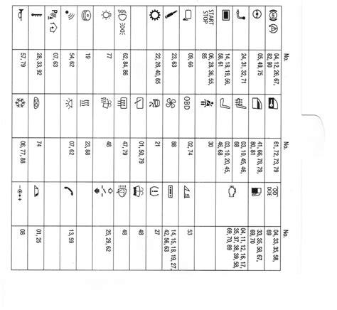 2008 bmw z4 fuse box diagram vehiclepad 2006 bmw z4