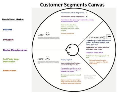 Value Proposition Canvas Template Ppt Best 20 Business Value Proposition Canvas Ppt