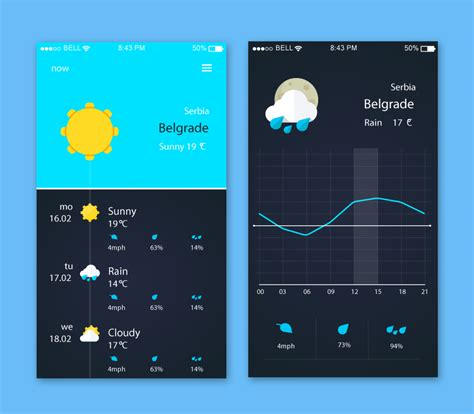 ui pattern psd weather app ui design psd free vector graphic download