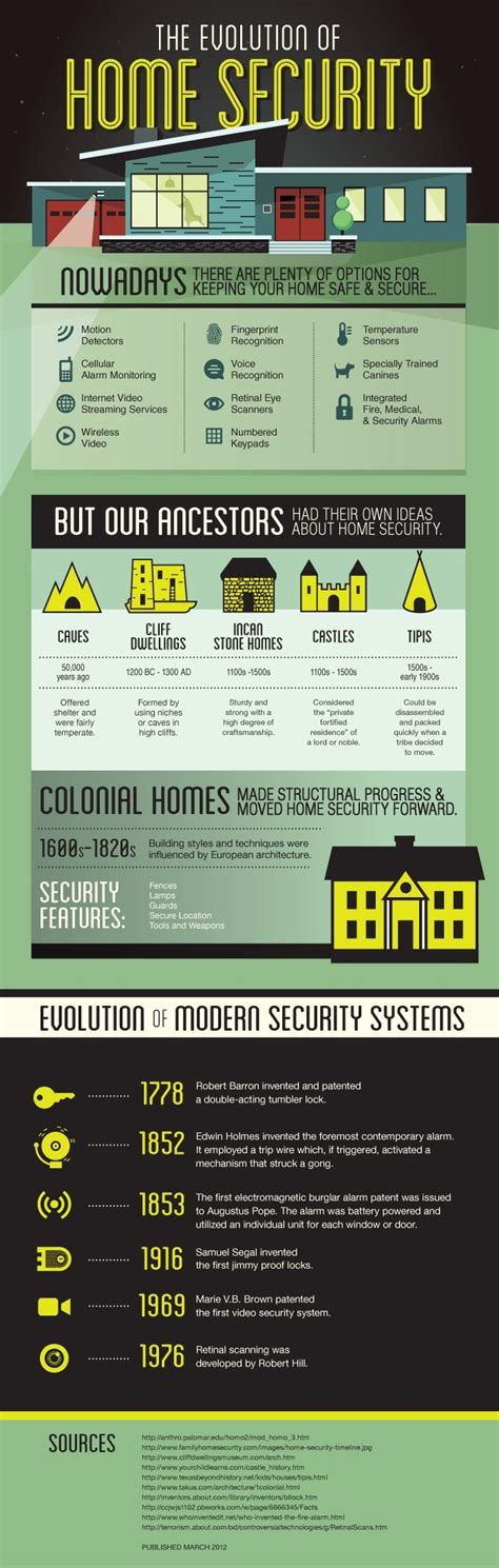 212 best home safety and emergency tips images on