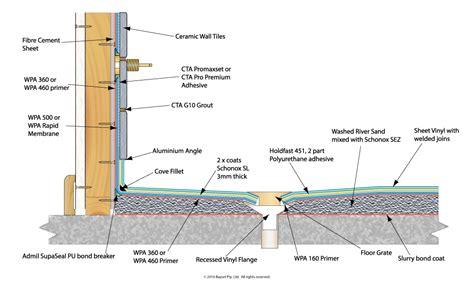 home breaker box diagram wiring diagram