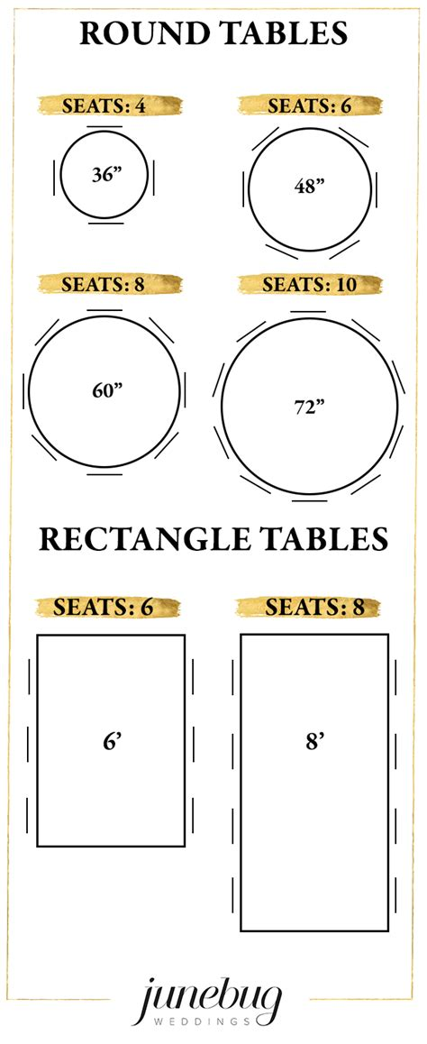 how many can sit at a 60 table how many can you seat at a 60 table table designs